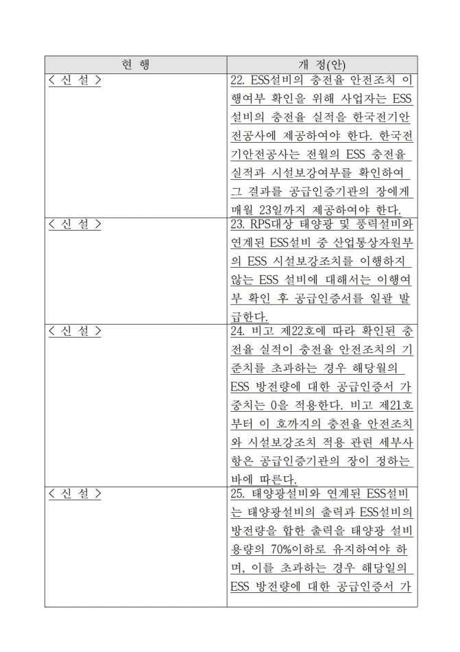 전력기술관리법 운영요령 개정 전문026010.jpg