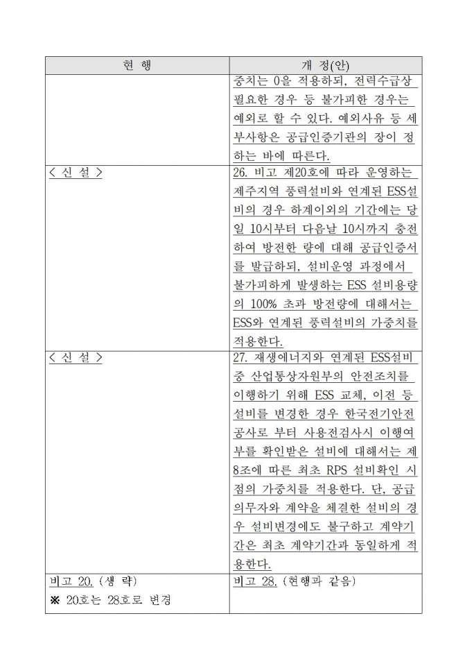 전력기술관리법 운영요령 개정 전문026011.jpg