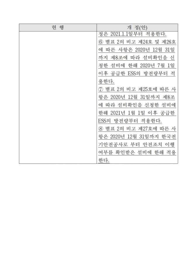전력기술관리법 운영요령 개정 전문026013.jpg