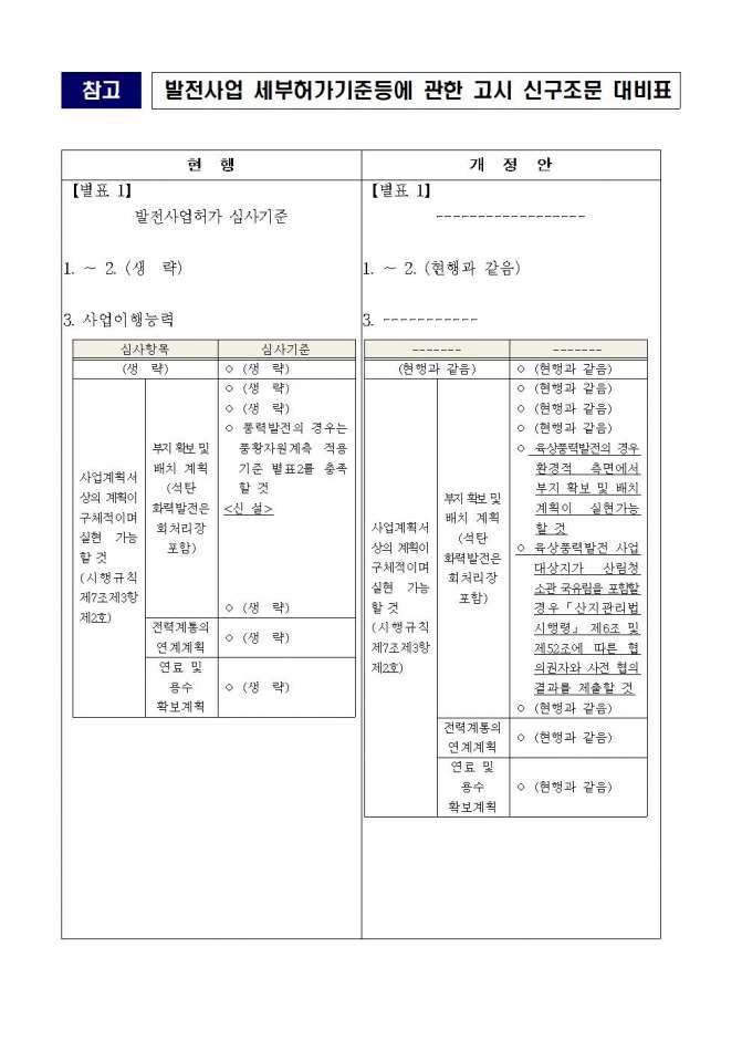 0325 (26일석간) 재생에너지산업과, 발전사업세부허가기준고시개정003.jpg