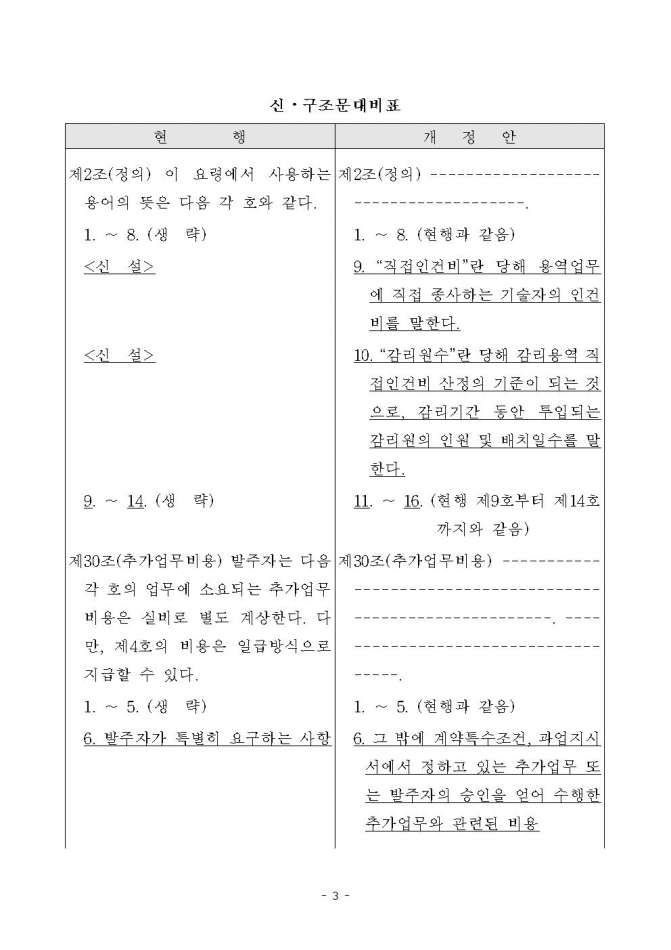 (산업부공고 2020-314호) 전력기술관리법 운영요령 일부 개정안 행정예고005.jpg