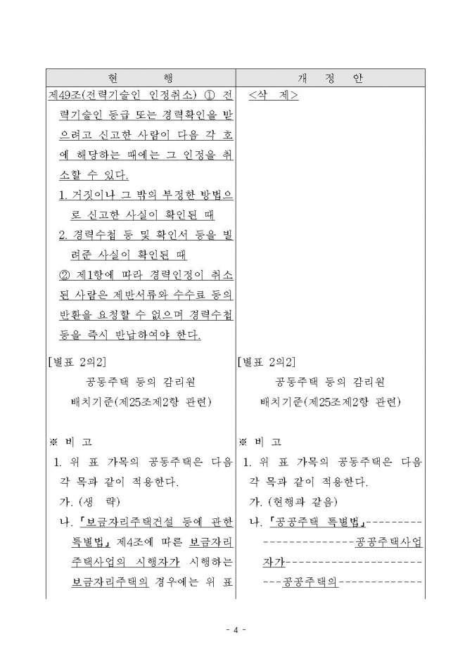 (산업부공고 2020-314호) 전력기술관리법 운영요령 일부 개정안 행정예고006.jpg
