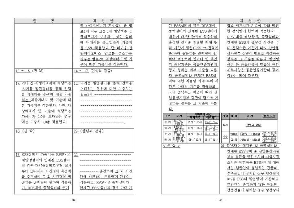 (산업부 고시 제2020-105호) 신재생에너지 공급의무화제도 관리운영지침 개정_#020.jpg