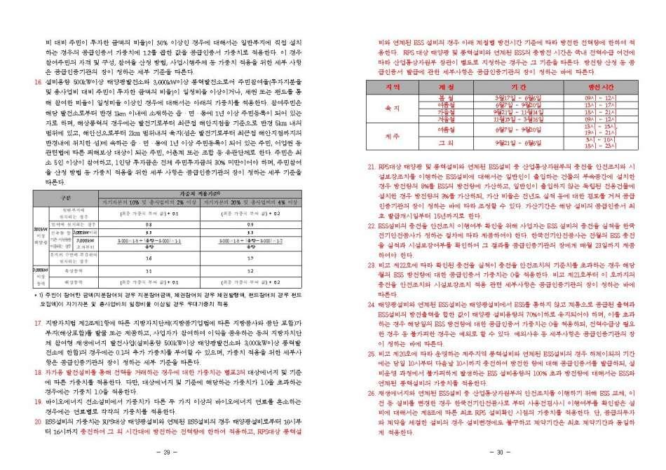 (산업부 고시 제2020-105호) 신재생에너지 공급의무화제도 관리운영지침 개정_#015.jpg