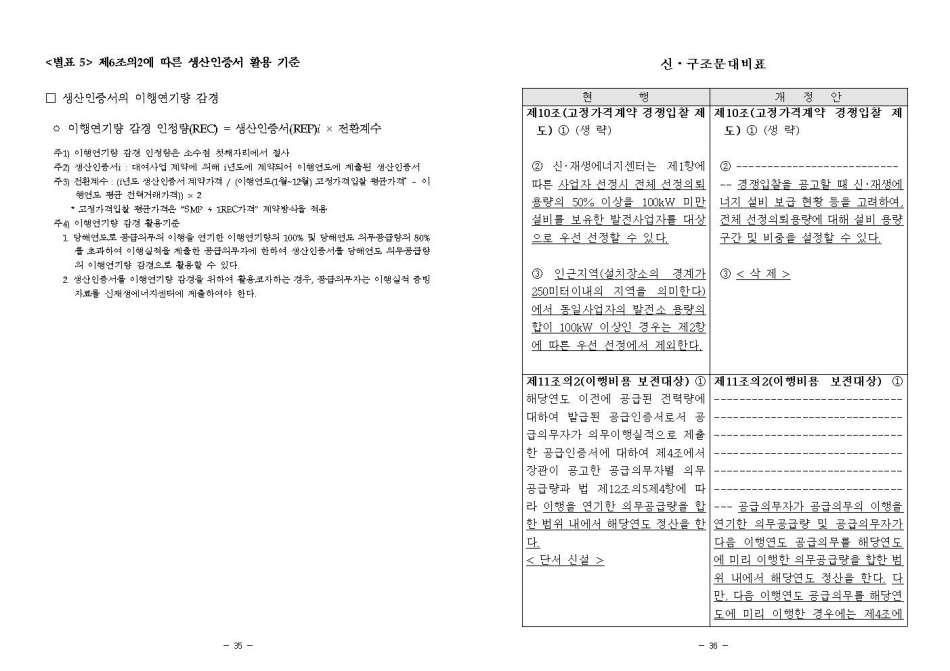 (산업부 고시 제2020-105호) 신재생에너지 공급의무화제도 관리운영지침 개정_#018.jpg
