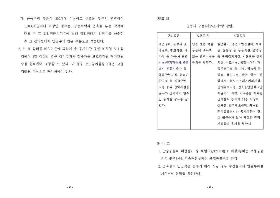 전력기술관리법 운영요령 개정 전문021.jpg