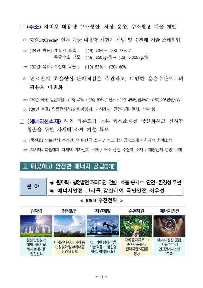 제4차 에너지기술개발계획(안)_(최종)027.jpg