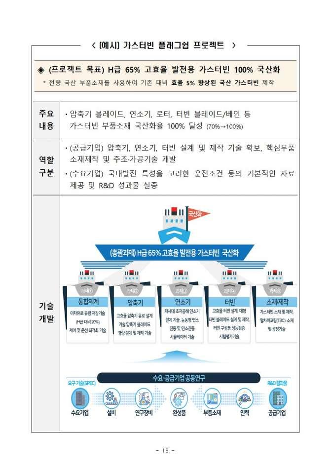 제4차 에너지기술개발계획(안)_(최종)034.jpg