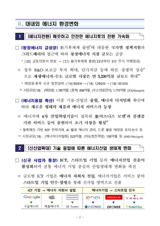 제4차 에너지기술개발계획(안)_(최종)018.jpg