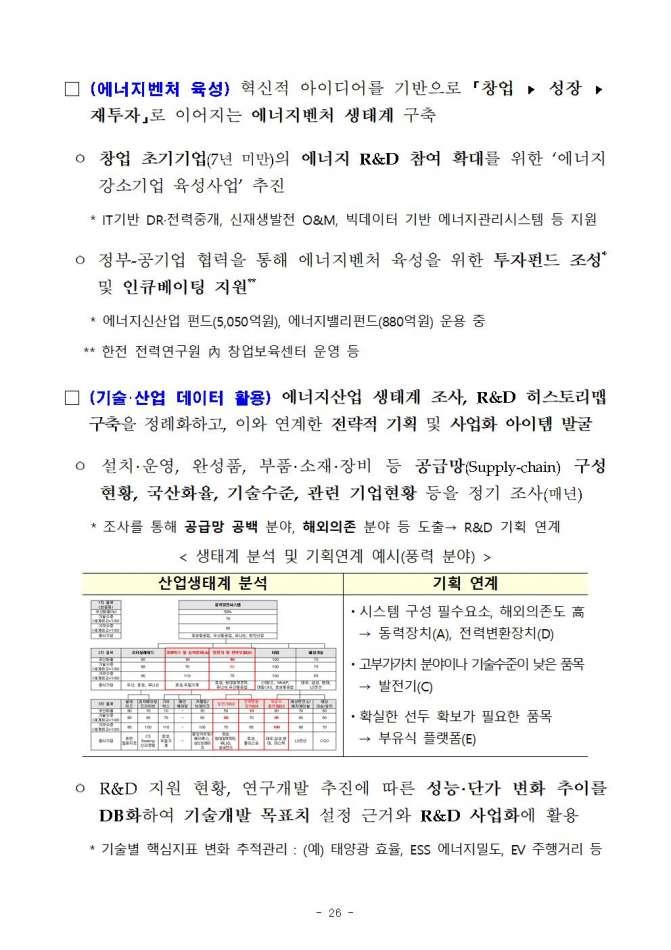 제4차 에너지기술개발계획(안)_(최종)042.jpg