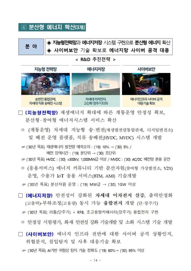 제4차 에너지기술개발계획(안)_(최종)030.jpg