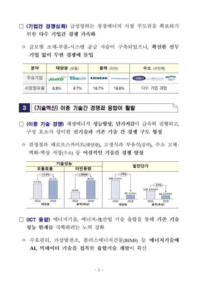 제4차 에너지기술개발계획(안)_(최종)019.jpg