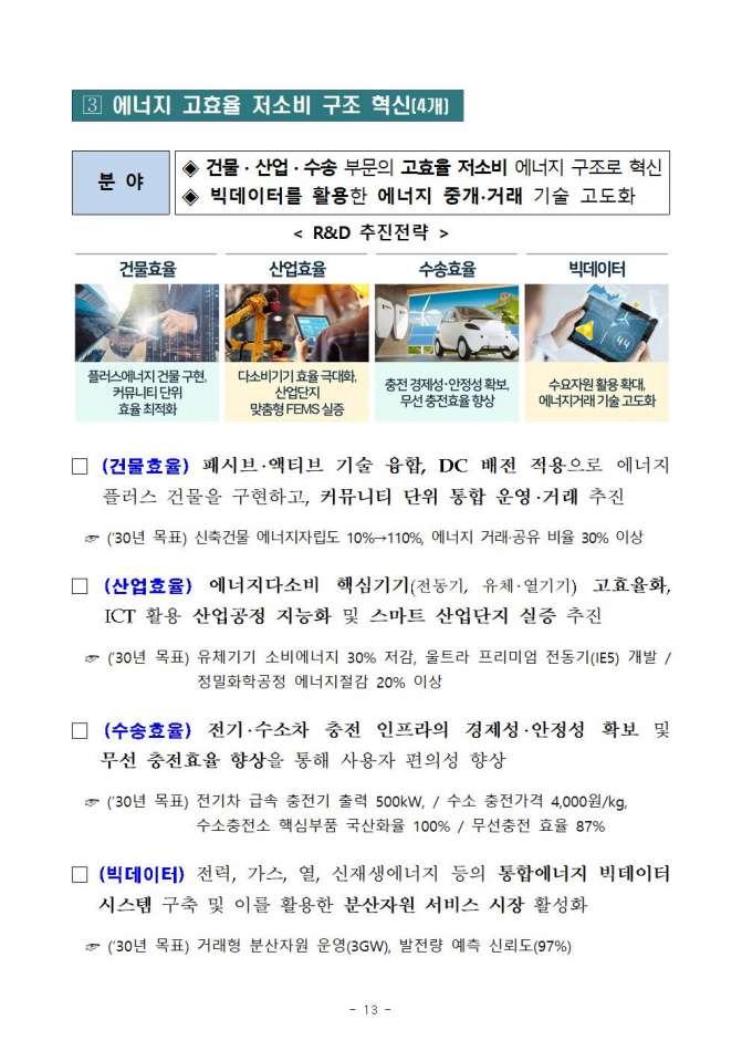 제4차 에너지기술개발계획(안)_(최종)029.jpg